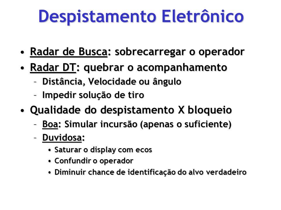 Despistamento Eletrônico Radar de Busca: sobrecarregar o operadorRadar de Busca: sobrecarregar o operador Radar DT: quebrar o acompanhamentoRadar DT: