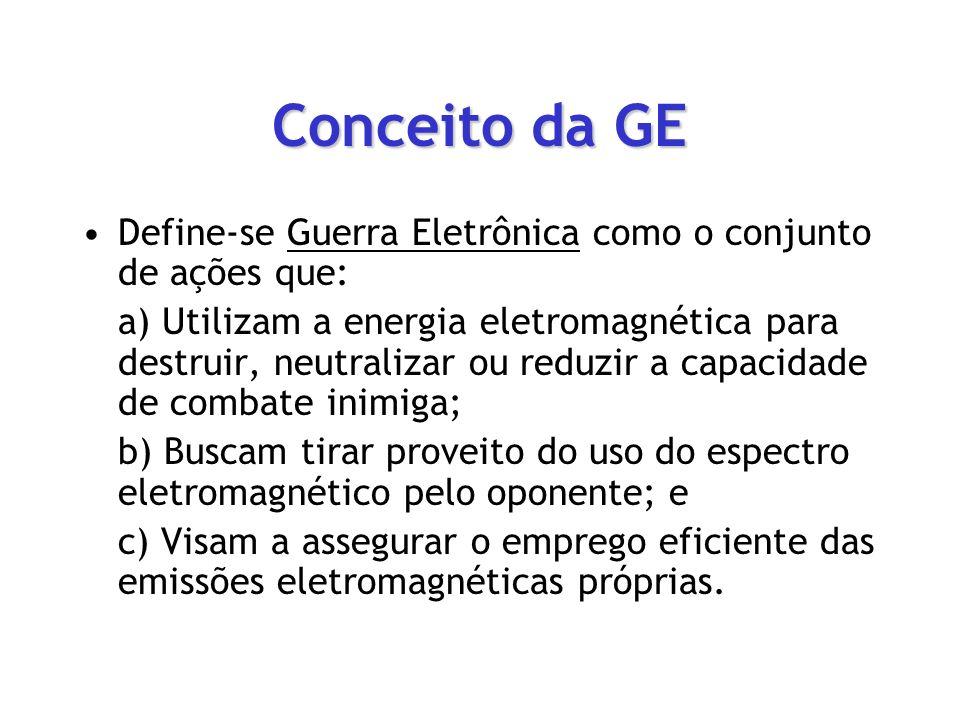 Conceito da GE Define-se Guerra Eletrônica como o conjunto de ações que: a) Utilizam a energia eletromagnética para destruir, neutralizar ou reduzir a