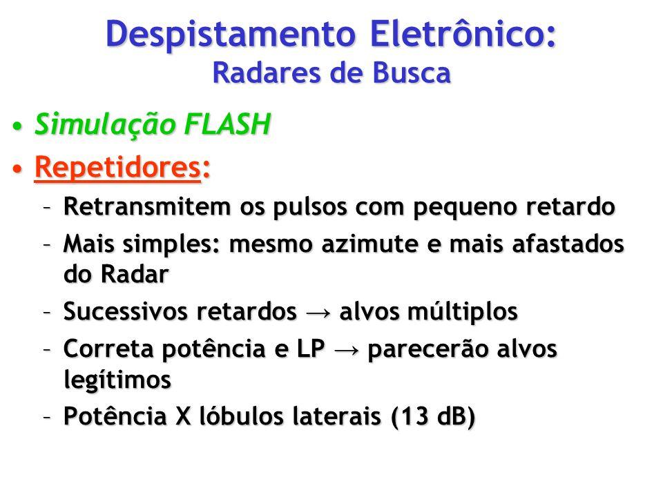 Simulação FLASHSimulação FLASH Repetidores:Repetidores: –Retransmitem os pulsos com pequeno retardo –Mais simples: mesmo azimute e mais afastados do R