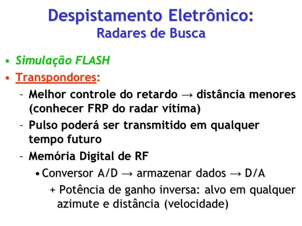 Simulação FLASHSimulação FLASH Transpondores:Transpondores: –Melhor controle do retardo distância menores (conhecer FRP do radar vítima) –Pulso poderá