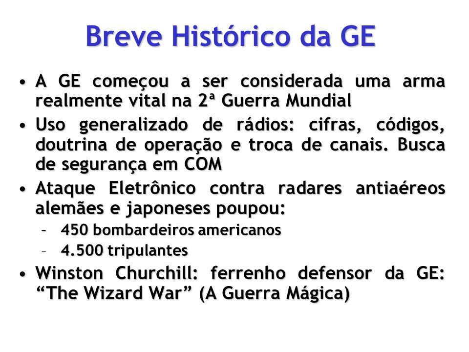 Breve Histórico da GE A GE começou a ser considerada uma arma realmente vital na 2ª Guerra MundialA GE começou a ser considerada uma arma realmente vi