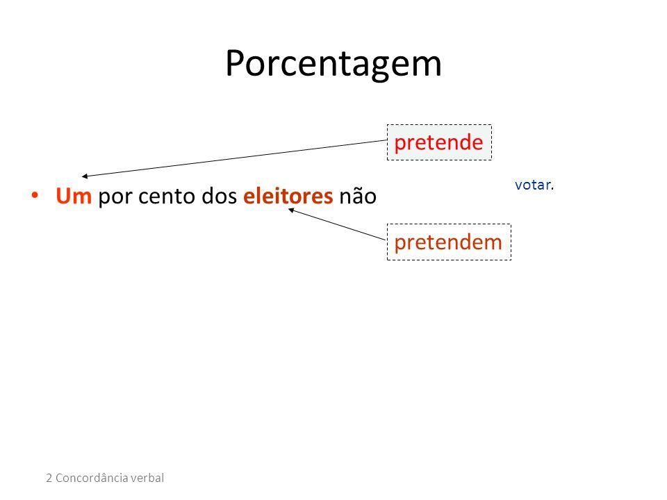 Porcentagem Um por cento dos eleitores não pretende pretendem votar. 2 Concordância verbal
