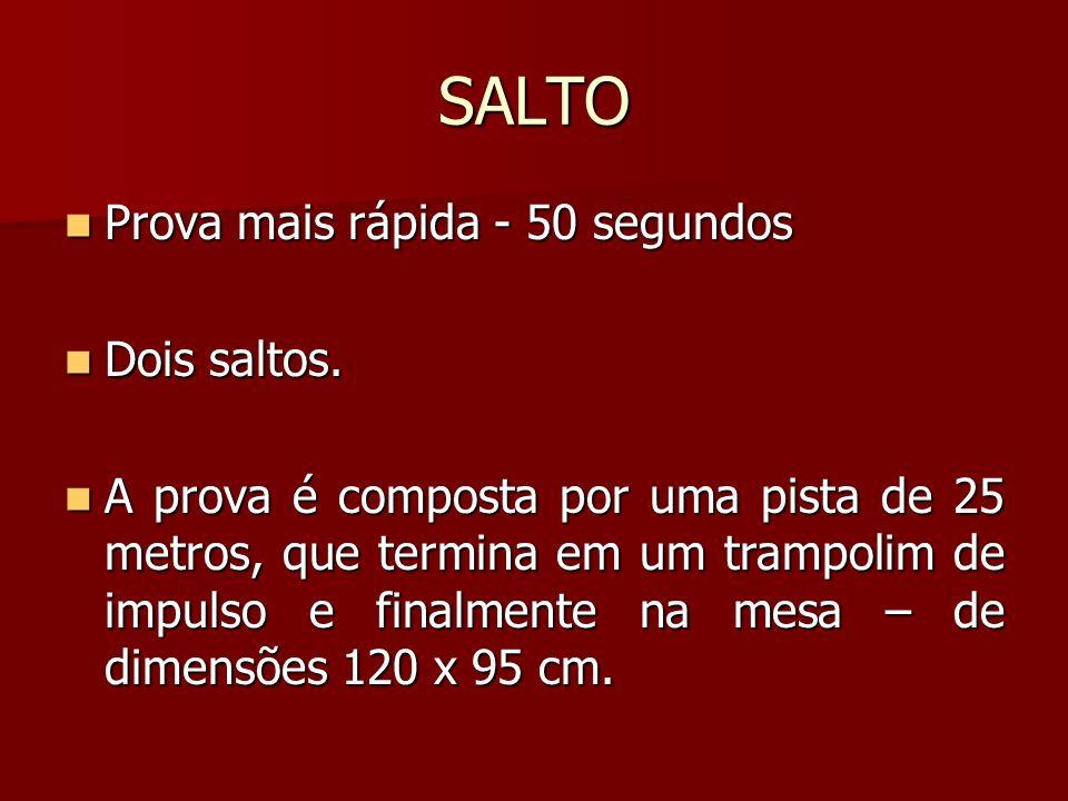 SALTO Prova mais rápida - 50 segundos Prova mais rápida - 50 segundos Dois saltos. Dois saltos. A prova é composta por uma pista de 25 metros, que ter