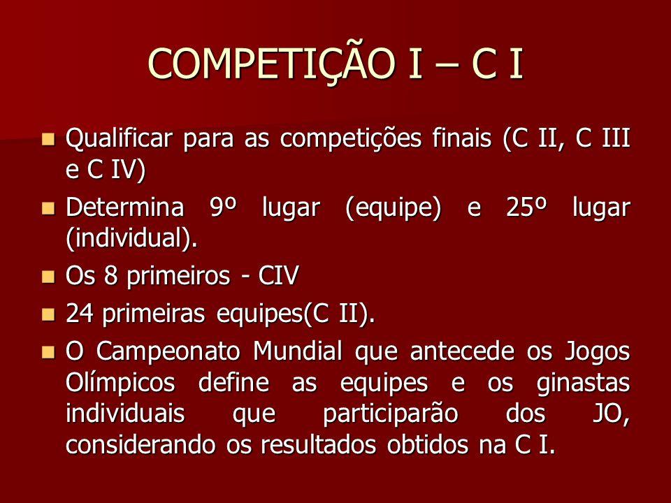 COMPETIÇÃO I – C I Qualificar para as competições finais (C II, C III e C IV) Qualificar para as competições finais (C II, C III e C IV) Determina 9º