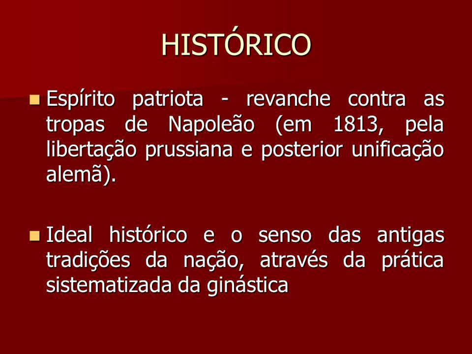 HISTÓRICO Espírito patriota - revanche contra as tropas de Napoleão (em 1813, pela libertação prussiana e posterior unificação alemã). Espírito patrio