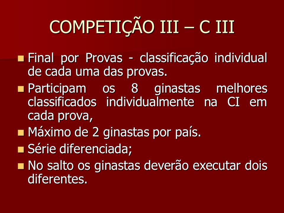 COMPETIÇÃO III – C III Final por Provas - classificação individual de cada uma das provas. Final por Provas - classificação individual de cada uma das