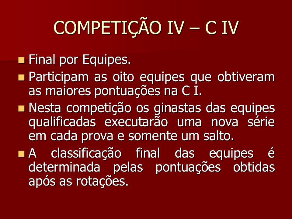 COMPETIÇÃO IV – C IV Final por Equipes. Final por Equipes. Participam as oito equipes que obtiveram as maiores pontuações na C I. Participam as oito e