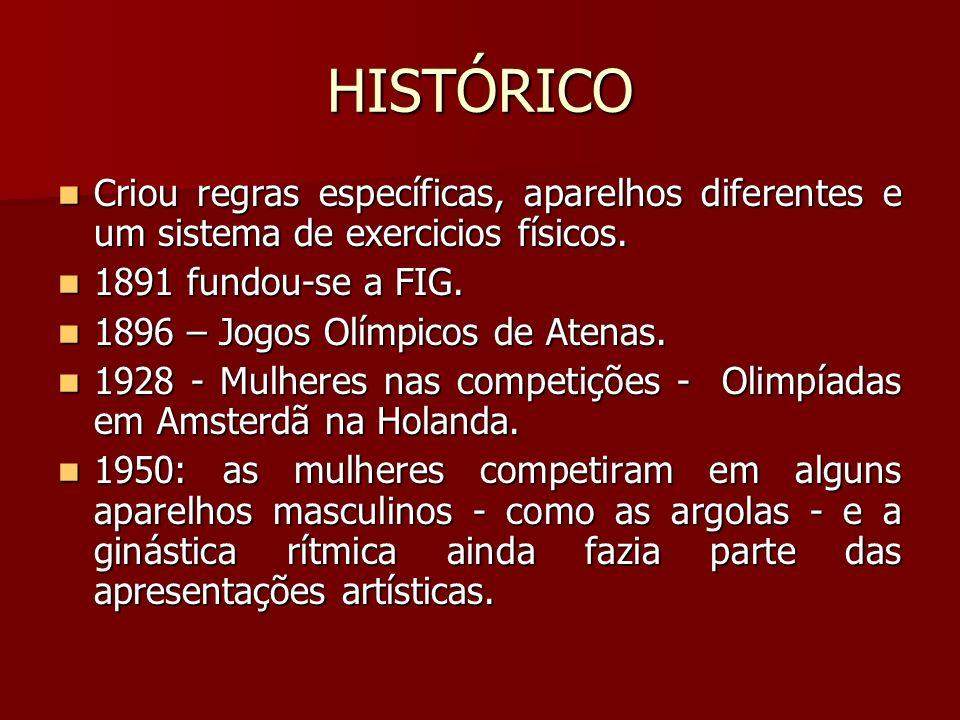 HISTÓRICO Criou regras específicas, aparelhos diferentes e um sistema de exercicios físicos. Criou regras específicas, aparelhos diferentes e um siste