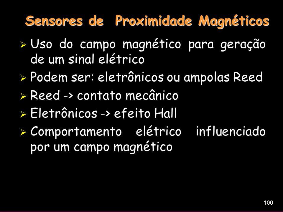 100 Sensores de Proximidade Magnéticos Uso do campo magnético para geração de um sinal elétrico Podem ser: eletrônicos ou ampolas Reed Reed -> contato