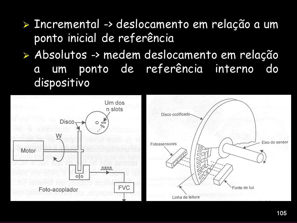 105 Incremental -> deslocamento em relação a um ponto inicial de referência Absolutos -> medem deslocamento em relação a um ponto de referência intern