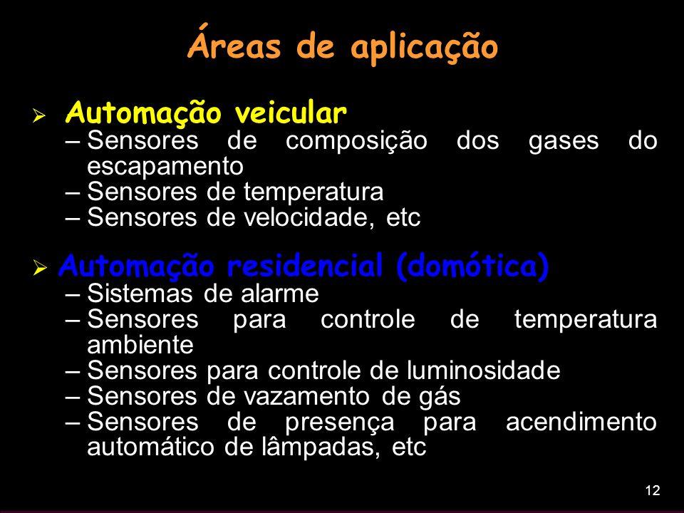 12 Áreas de aplicação Automação veicular –Sensores de composição dos gases do escapamento –Sensores de temperatura –Sensores de velocidade, etc Automa