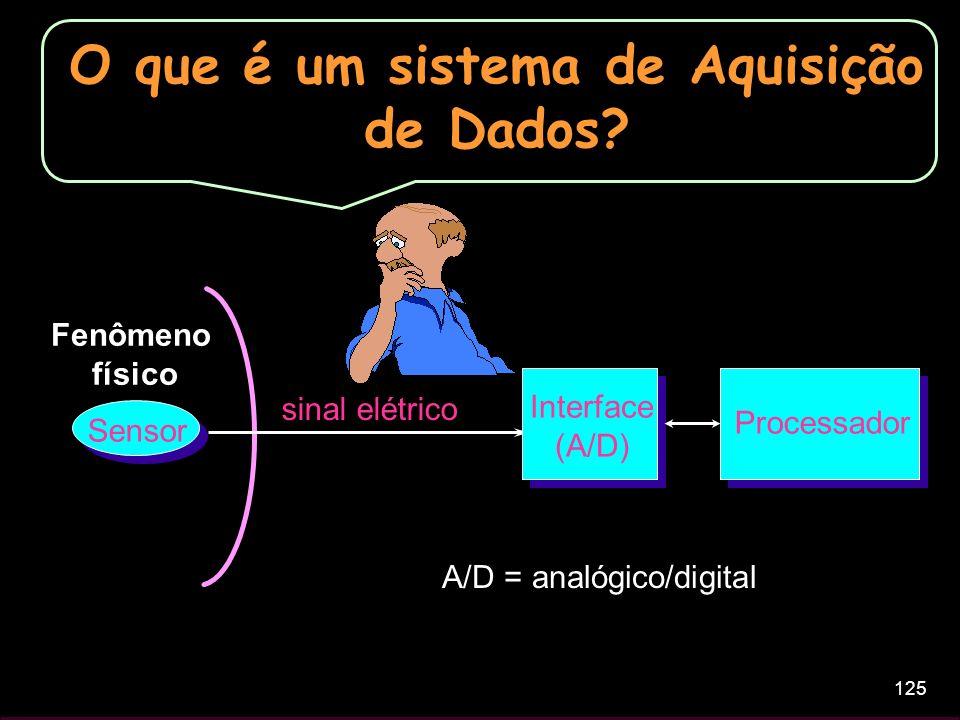 125 O que é um sistema de Aquisição de Dados? Fenômeno físico Sensor sinal elétrico Interface (A/D) Processador A/D = analógico/digital