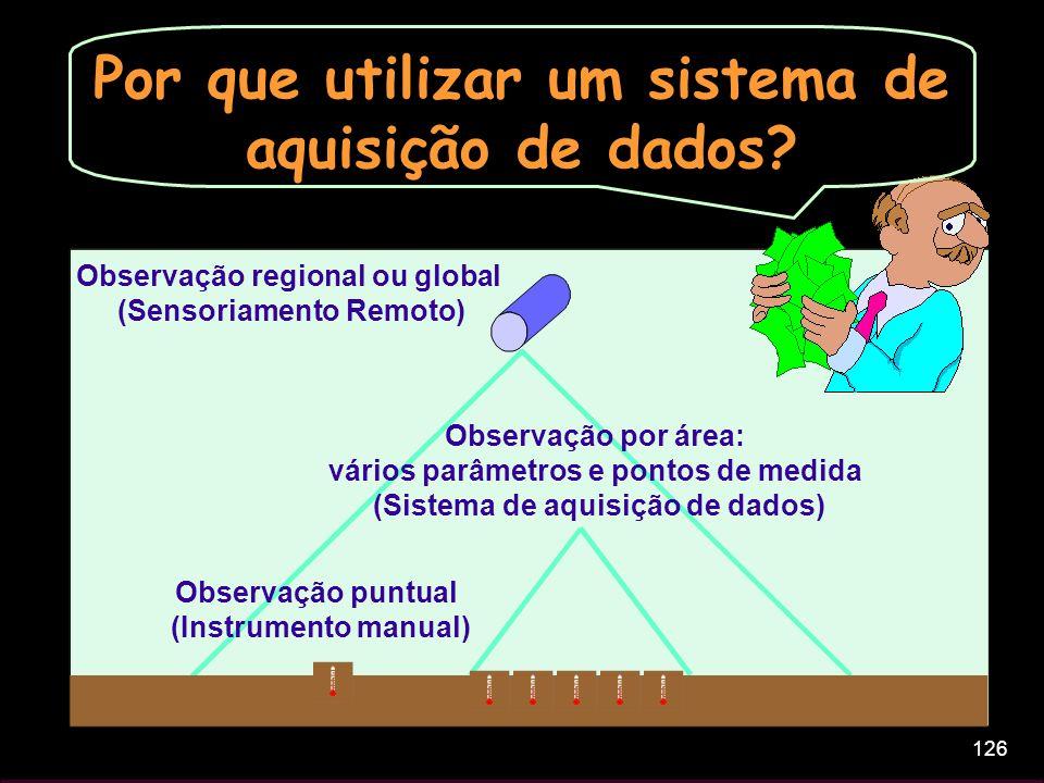 126 Por que utilizar um sistema de aquisição de dados? Observação puntual (Instrumento manual) Observação regional ou global (Sensoriamento Remoto) Ob