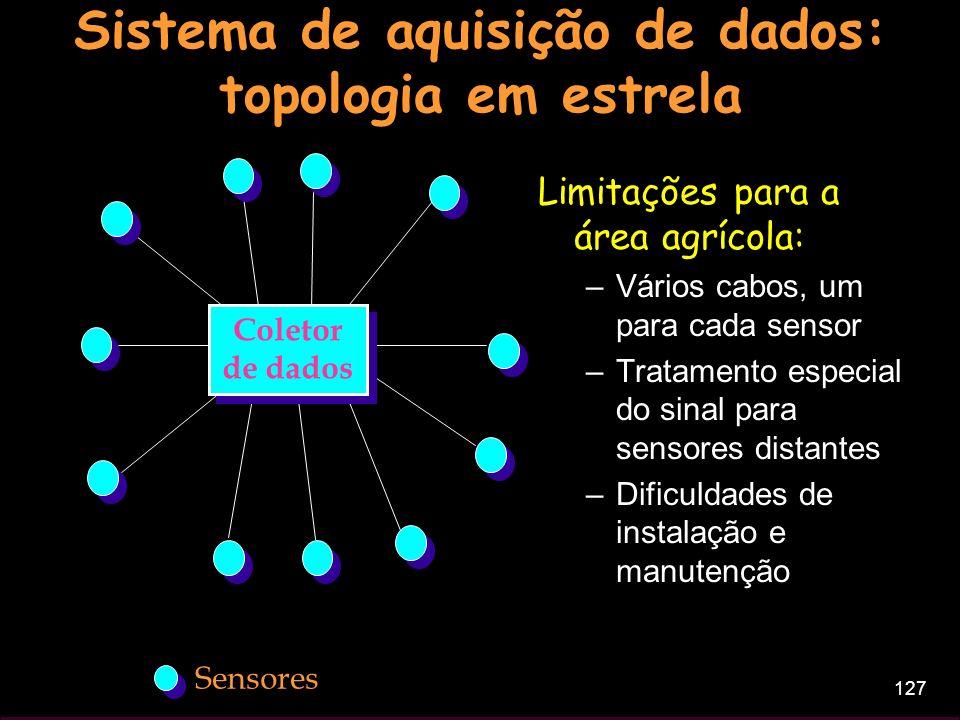 127 Sistema de aquisição de dados: topologia em estrela Sensores Coletor de dados Limitações para a área agrícola: –Vários cabos, um para cada sensor