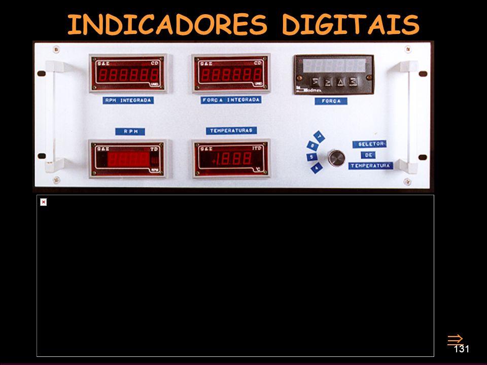 131 INDICADORES DIGITAIS
