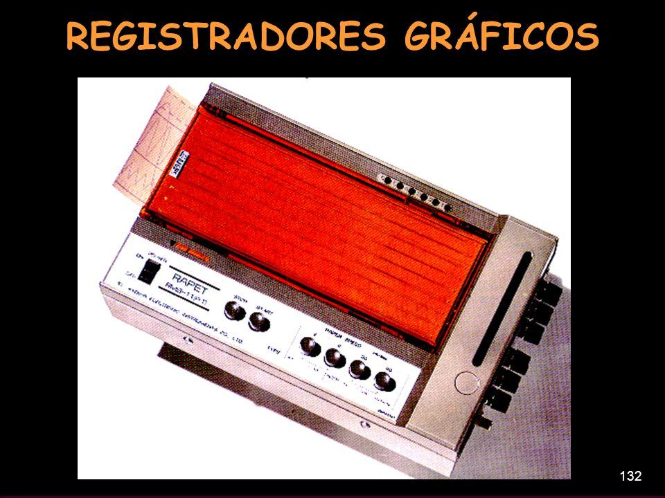 132 REGISTRADORES GRÁFICOS