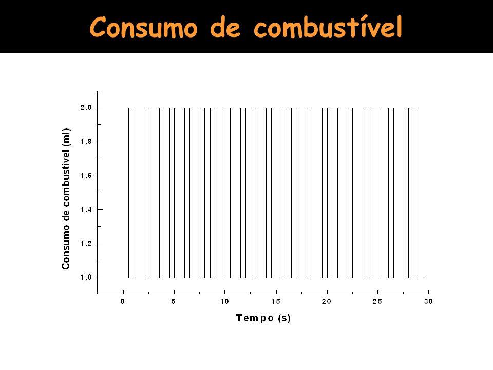 137 Consumo de combustível