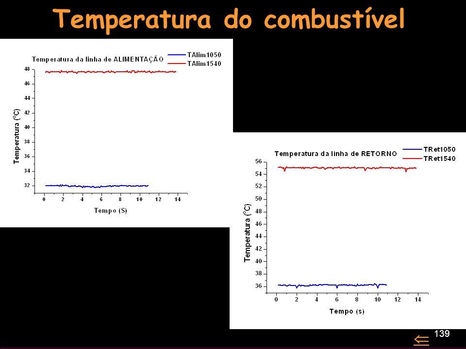 139 Temperatura do combustível