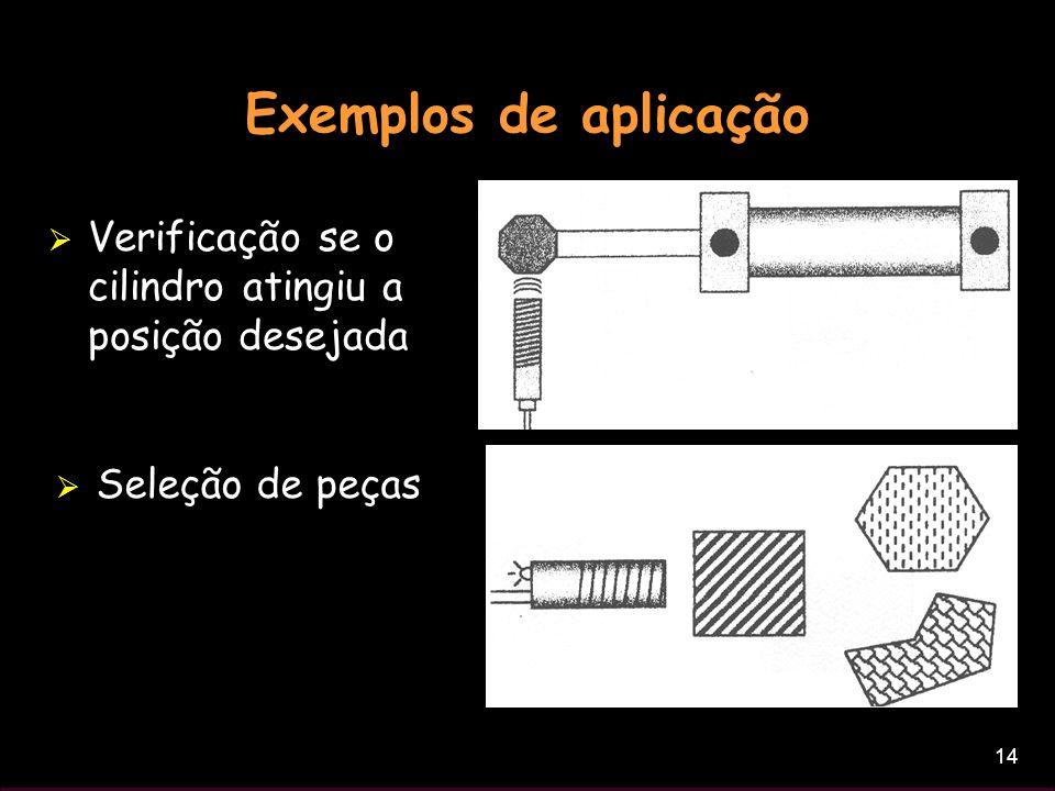14 Exemplos de aplicação Verificação se o cilindro atingiu a posição desejada Seleção de peças