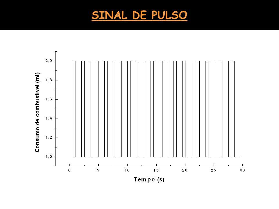 142 SINAL DE PULSO