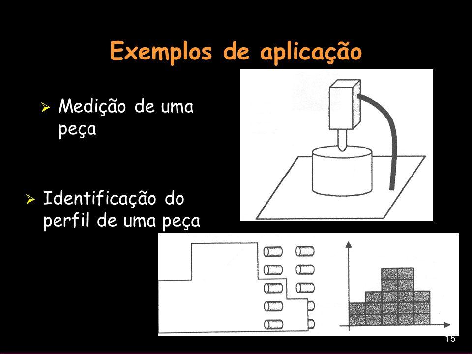15 Exemplos de aplicação Medição de uma peça Identificação do perfil de uma peça