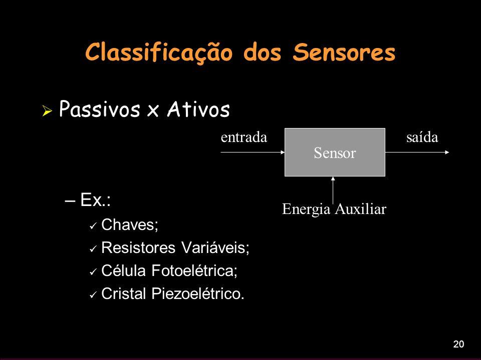 20 Classificação dos Sensores Passivos x Ativos –Ex.: Chaves; Resistores Variáveis; Célula Fotoelétrica; Cristal Piezoelétrico. Sensor entradasaída En