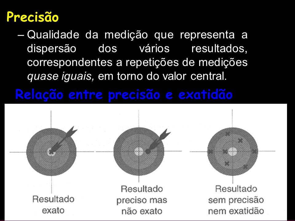 23 Precisão –Qualidade da medição que representa a dispersão dos vários resultados, correspondentes a repetições de medições quase iguais, em torno do