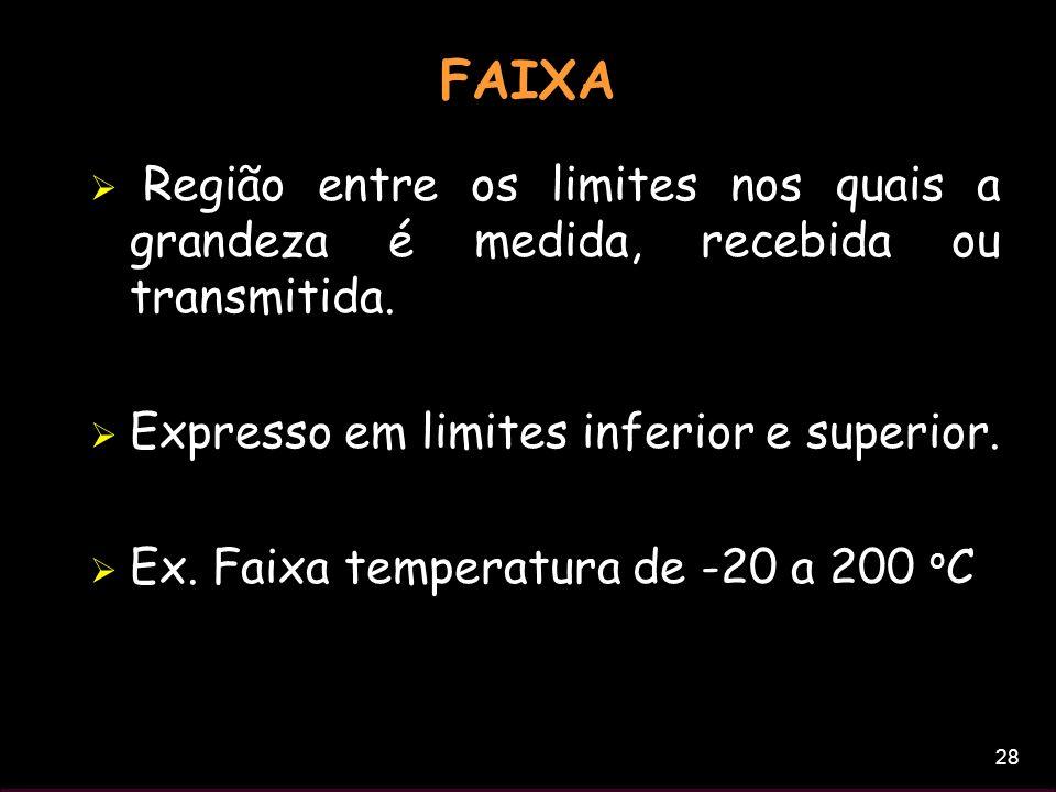 28 FAIXA Região entre os limites nos quais a grandeza é medida, recebida ou transmitida. Expresso em limites inferior e superior. Ex. Faixa temperatur