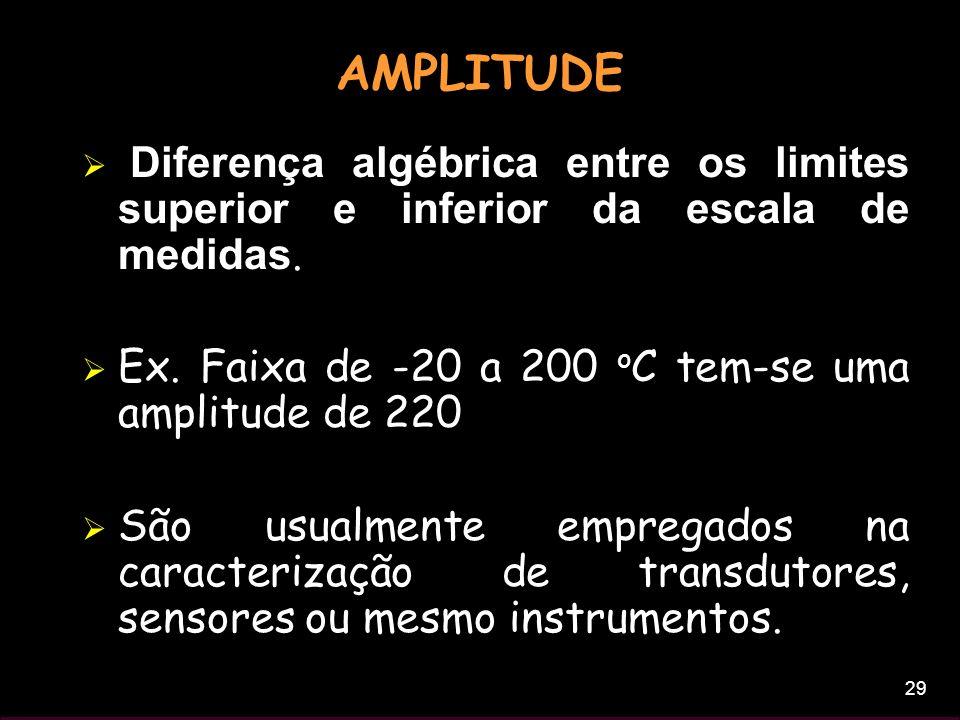 29 AMPLITUDE Diferença algébrica entre os limites superior e inferior da escala de medidas. Ex. Faixa de -20 a 200 o C tem-se uma amplitude de 220 São