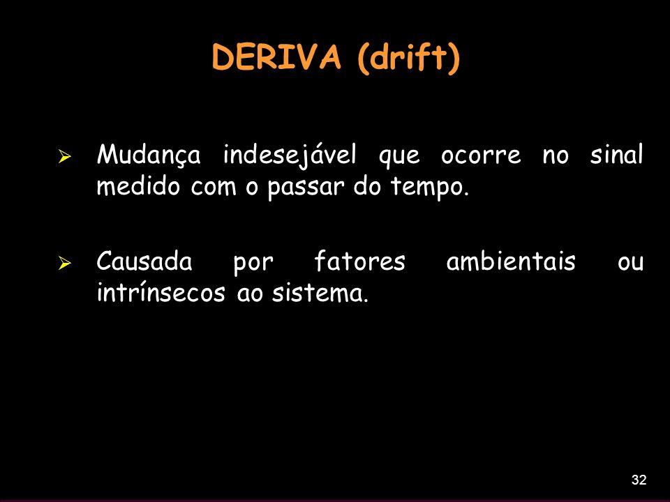 32 DERIVA (drift) Mudança indesejável que ocorre no sinal medido com o passar do tempo. Causada por fatores ambientais ou intrínsecos ao sistema.