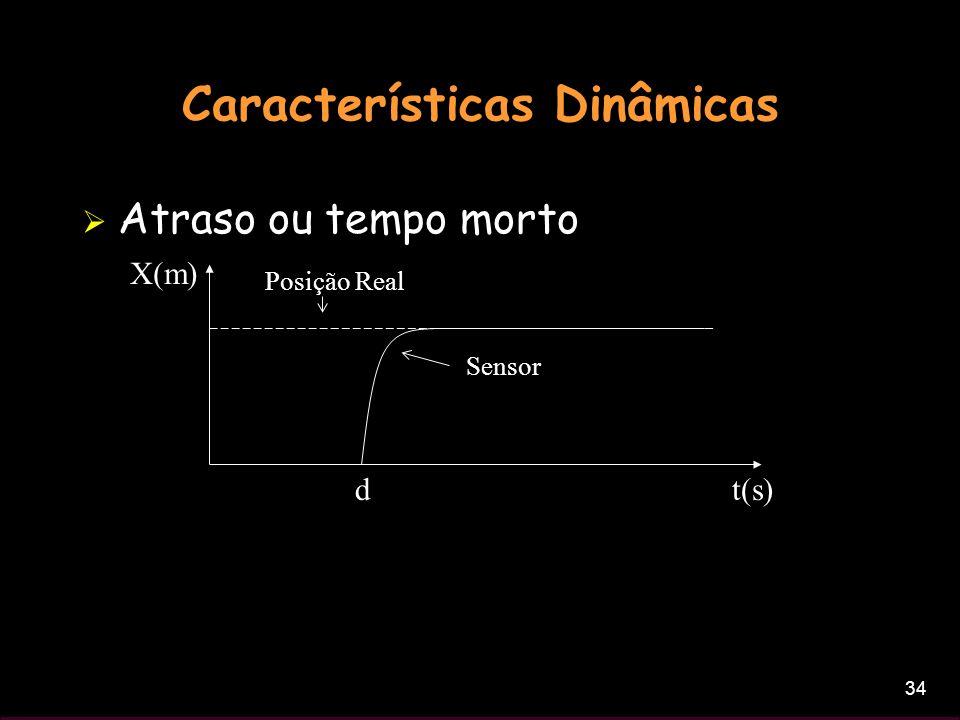 34 Características Dinâmicas Atraso ou tempo morto t(s) Sensor Posição Real d X(m)