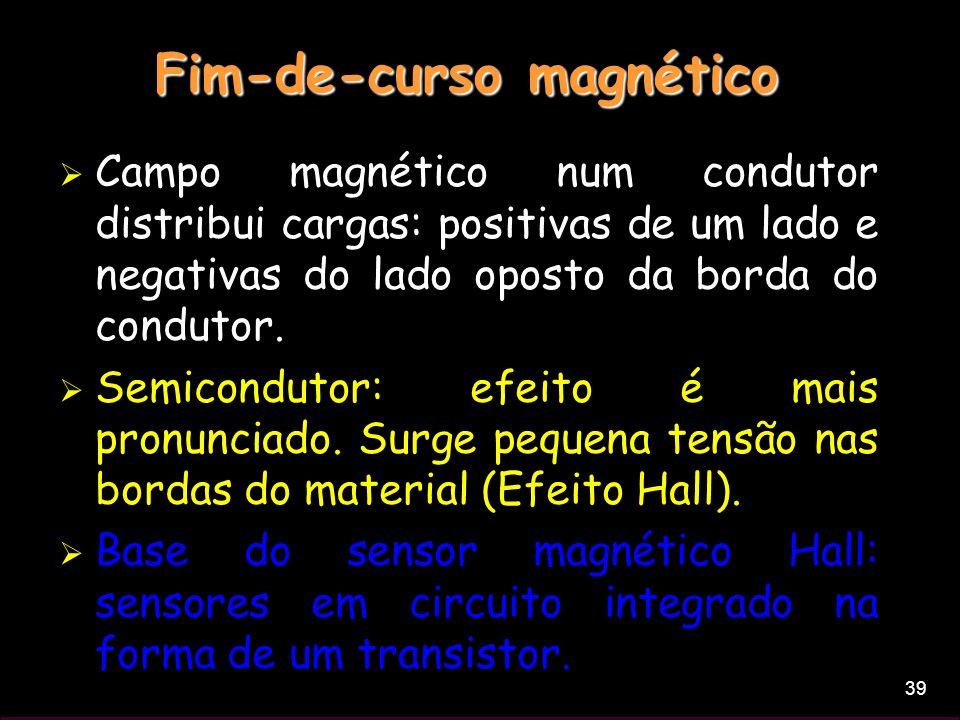 39 Fim-de-curso magnético Campo magnético num condutor distribui cargas: positivas de um lado e negativas do lado oposto da borda do condutor. Semicon