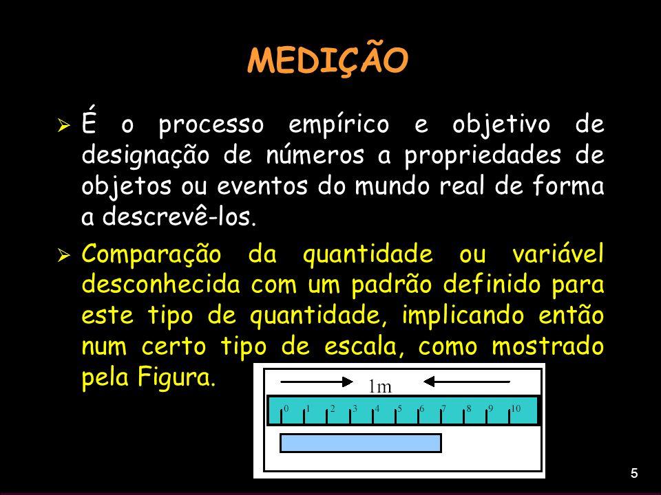5 MEDIÇÃO É o processo empírico e objetivo de designação de números a propriedades de objetos ou eventos do mundo real de forma a descrevê-los. Compar
