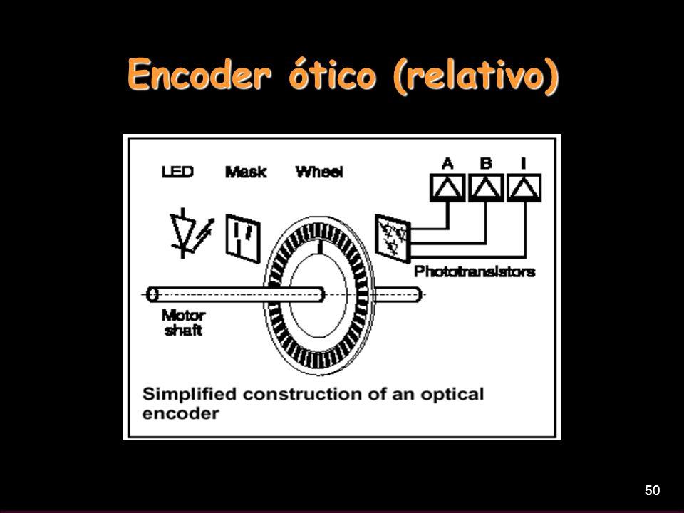 50 Encoder ótico (relativo)