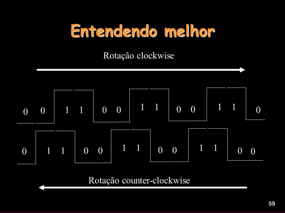 59 Entendendo melhor 0 1 0 0 0 1 0 1 0 0 0 1 Rotação clockwise Rotação counter-clockwise 0 0