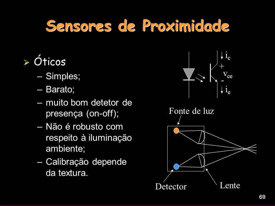 69 Sensores de Proximidade Óticos –Simples; –Barato; –muito bom detetor de presença (on-off); –Não é robusto com respeito à iluminação ambiente; –Cali