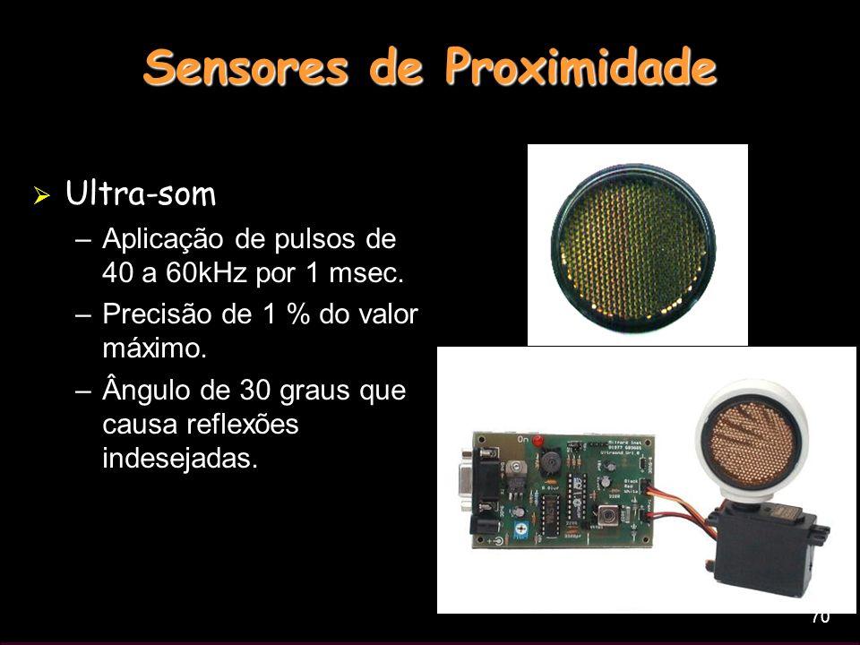 70 Sensores de Proximidade Ultra-som –Aplicação de pulsos de 40 a 60kHz por 1 msec. –Precisão de 1 % do valor máximo. –Ângulo de 30 graus que causa re