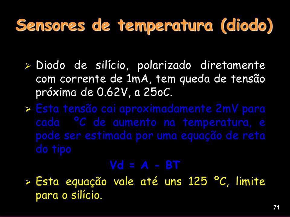71 Sensores de temperatura (diodo) Diodo de silício, polarizado diretamente com corrente de 1mA, tem queda de tensão próxima de 0.62V, a 25oC. Esta te