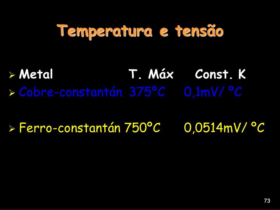 73 Temperatura e tensão Metal T. Máx Const. K Cobre-constantán 375ºC 0,1mV/ ºC Ferro-constantán 750ºC 0,0514mV/ ºC