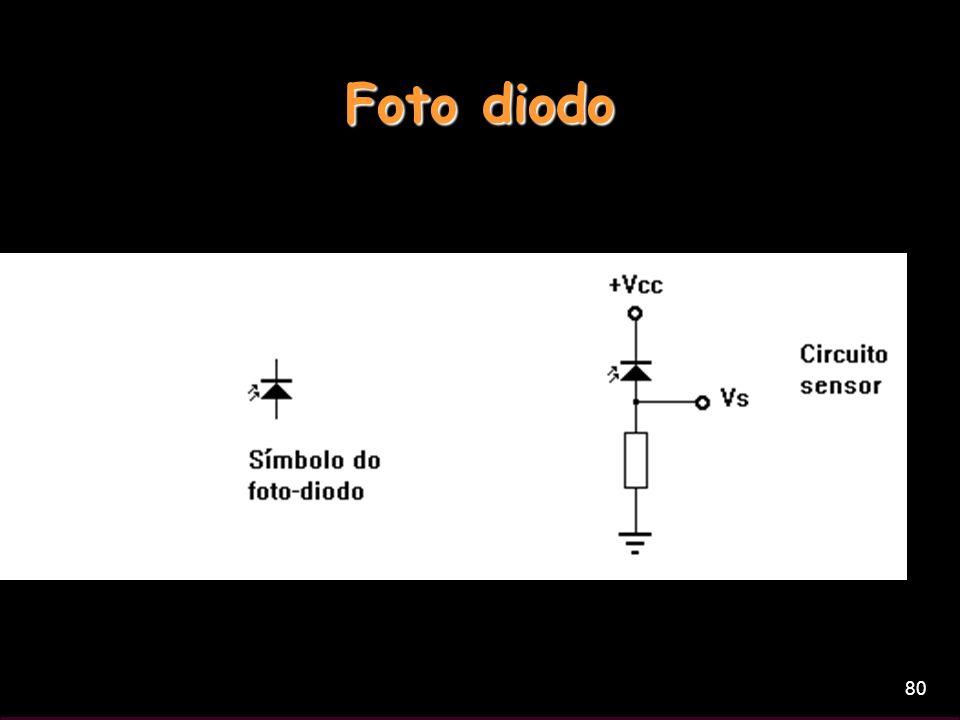 80 Foto diodo