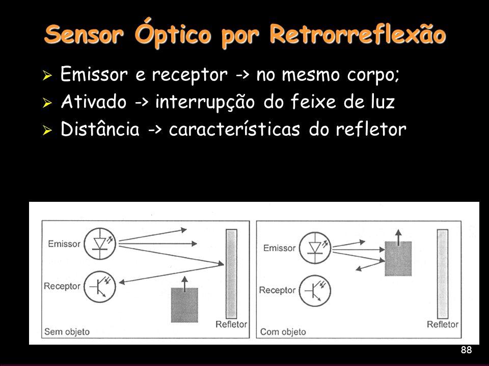 88 Sensor Óptico por Retrorreflexão Emissor e receptor -> no mesmo corpo; Ativado -> interrupção do feixe de luz Distância -> características do refle