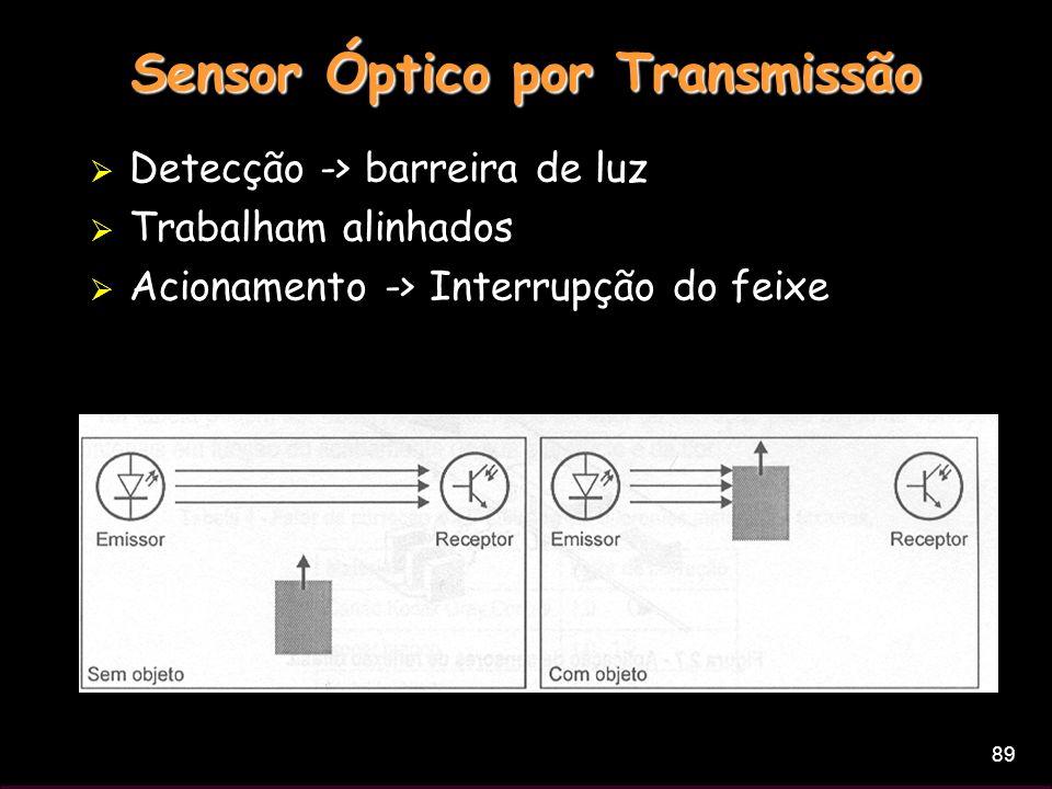 89 Sensor Óptico por Transmissão Detecção -> barreira de luz Trabalham alinhados Acionamento -> Interrupção do feixe