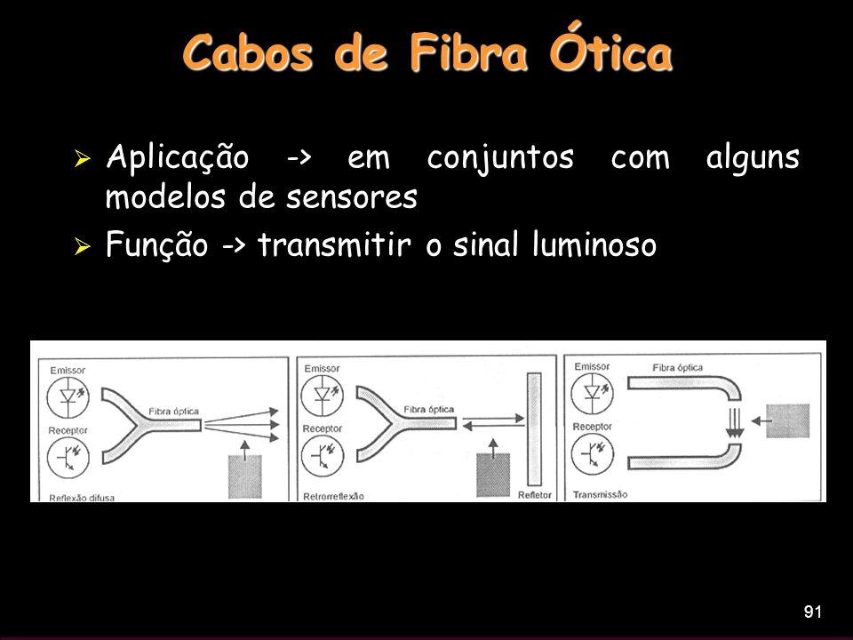 91 Cabos de Fibra Ótica Aplicação -> em conjuntos com alguns modelos de sensores Função -> transmitir o sinal luminoso