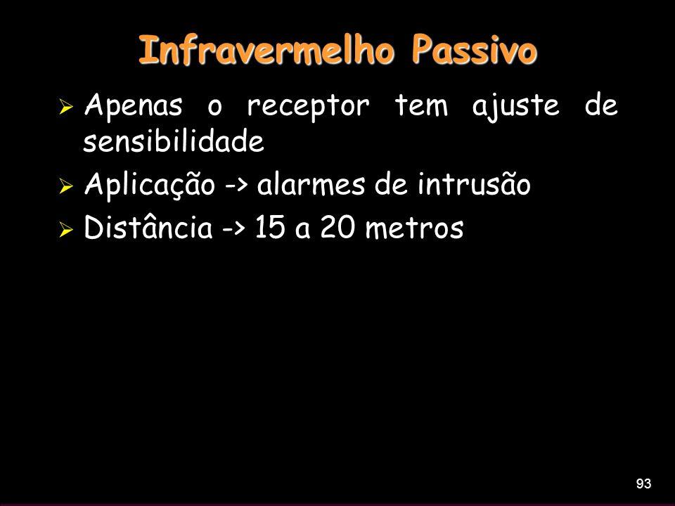 93 Infravermelho Passivo Apenas o receptor tem ajuste de sensibilidade Aplicação -> alarmes de intrusão Distância -> 15 a 20 metros