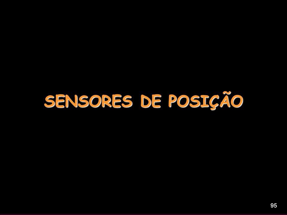 95 SENSORES DE POSIÇÃO