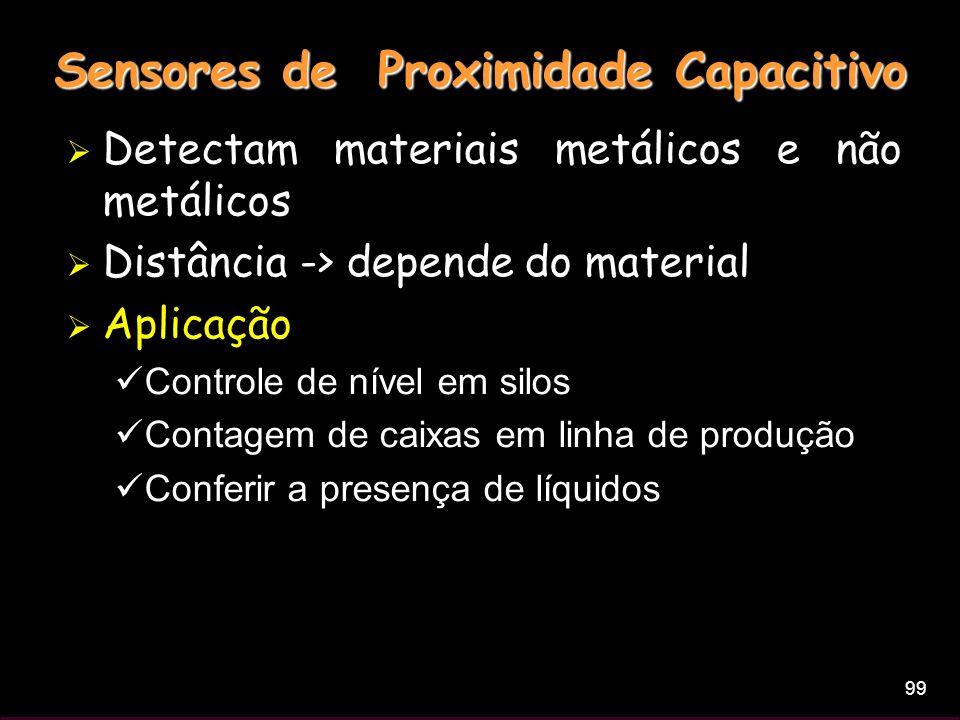 99 Sensores de Proximidade Capacitivo Detectam materiais metálicos e não metálicos Distância -> depende do material Aplicação Controle de nível em sil