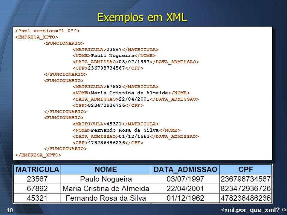 10 Exemplos em XML 23567 Paulo Nogueira 03/07/1997 236798734567 67892 Maria Cristina de Almeida 22/04/2001 823472936726 45321 Fernando Rosa da Silva 0