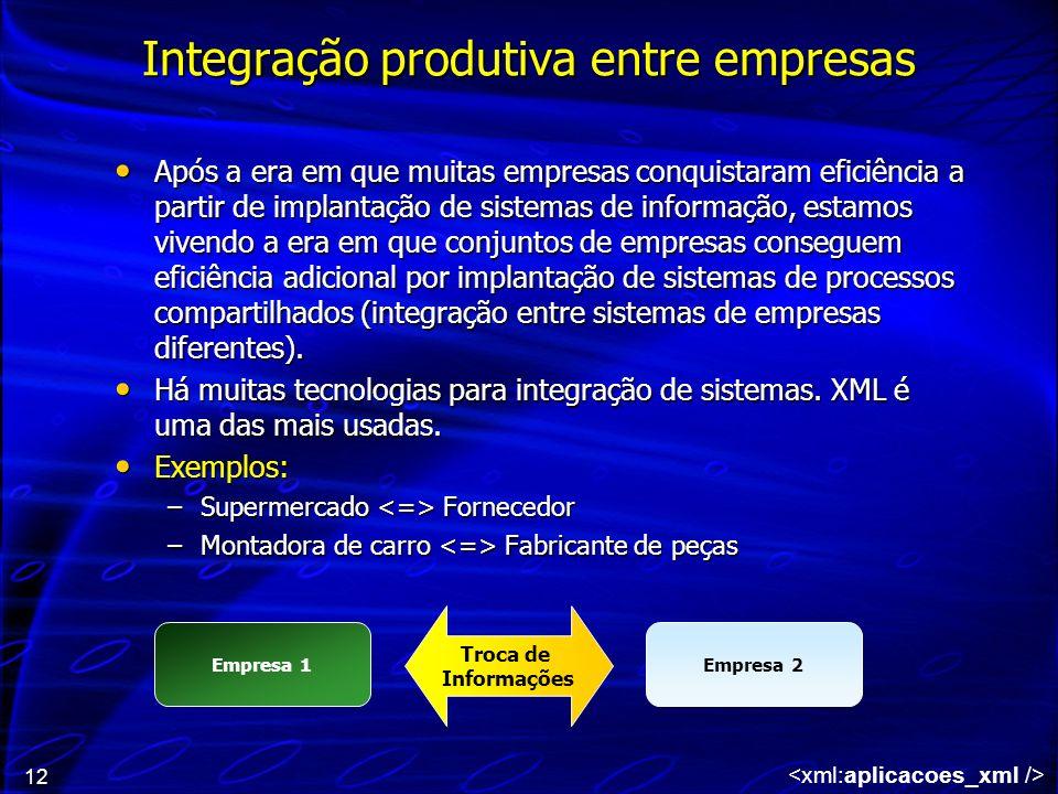 12 Integração produtiva entre empresas Após a era em que muitas empresas conquistaram eficiência a partir de implantação de sistemas de informação, es