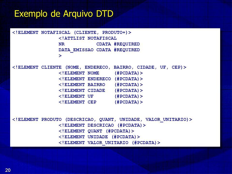 20 Exemplo de Arquivo DTD <!ATTLIST NOTAFISCAL NR CDATA #REQUIRED DATA_EMISSAO CDATA #REQUIRED > <!ATTLIST NOTAFISCAL NR CDATA #REQUIRED DATA_EMISSAO