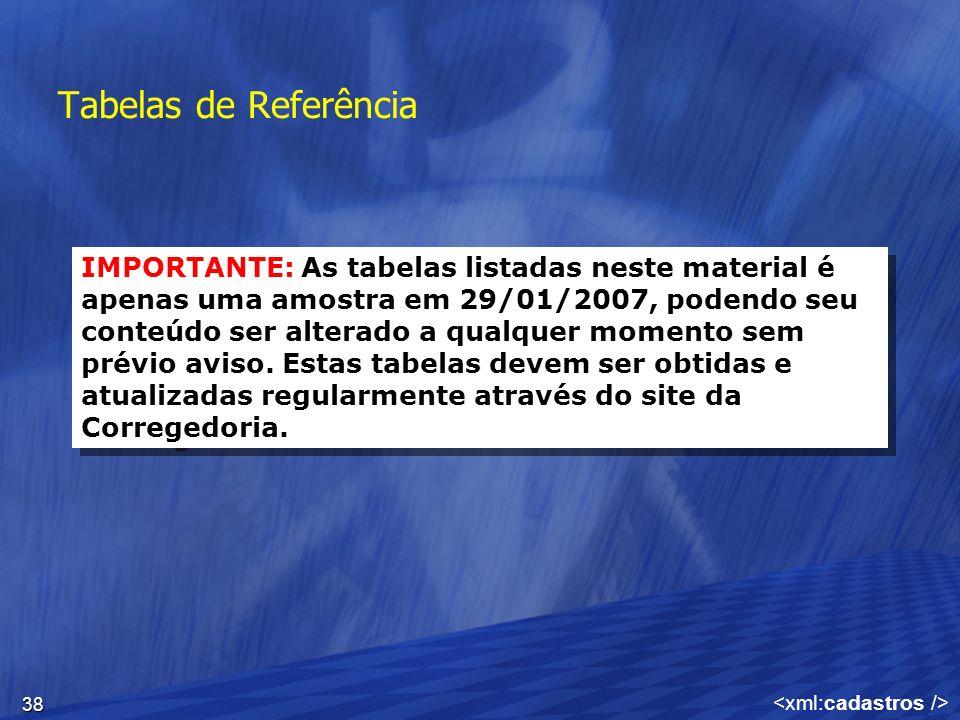 38 Tabelas de Referência IMPORTANTE: As tabelas listadas neste material é apenas uma amostra em 29/01/2007, podendo seu conteúdo ser alterado a qualqu